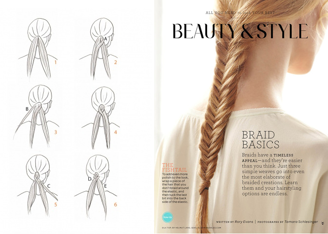 Fish Tail Drawings Successful Fishtail Braid